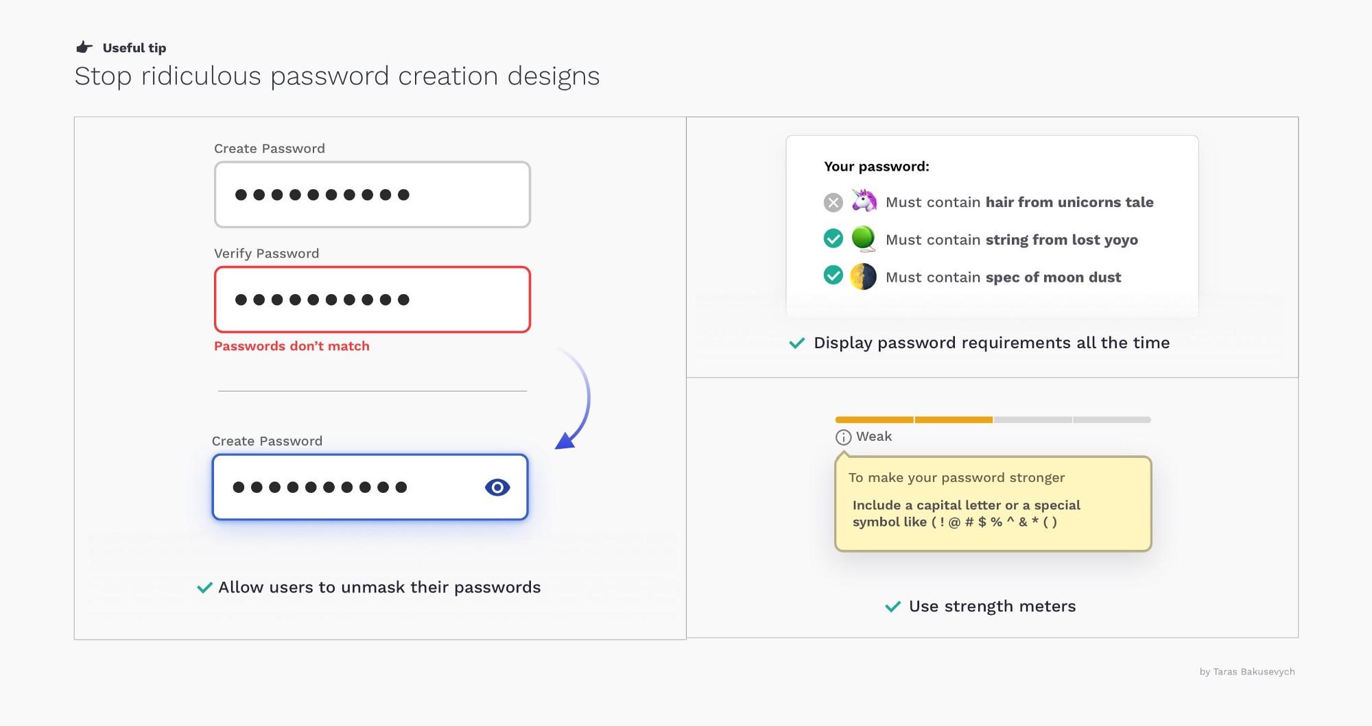 Нелепые дизайны создания паролей